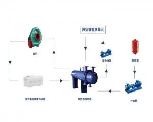 蓄热式导热油锅炉系统